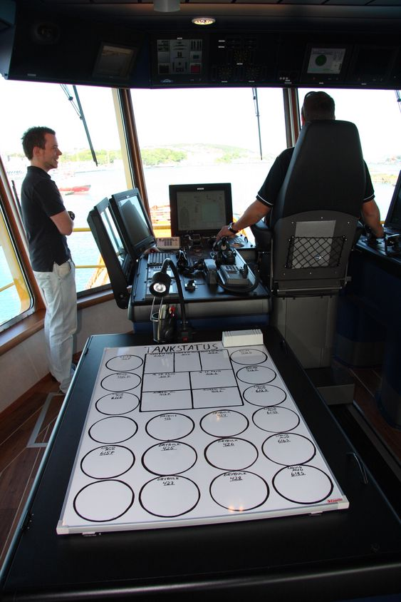 Kaptein Steinar Steinsund med ryggen til og  styrmann Jøran Edvardesen (t.v). Kart over tanker under dekk og innholdet i de ulike foran. VikingLady PSV. Rederi: Eidesvik. Forsyningsskip som går på LNG og har en 320 kW brenselcelle om bord. FoU-prosjekt FellowShip. Eidesvik, DNV, Wärtsilä, MTU. Bygget ved Westcon 2009.