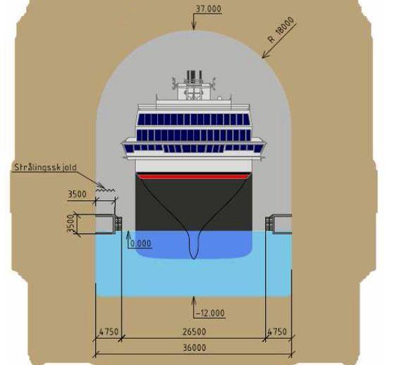 STORT: Tverrsnitt og hurtigruta i stor tunnelprofil.