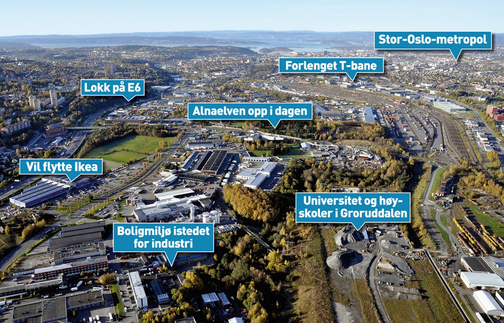ALNABRU: Disse arealene vil ekspertene bruke til boligformål. Bildet viser tydelig at potensialet er stort.
