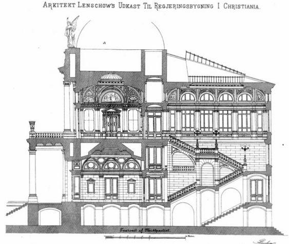 NYRENESSANSE: Lenschows regjeringsbygg tilhører nyrenessansen. Illustrasjon: Nasjonalmuseet - Arkitektur
