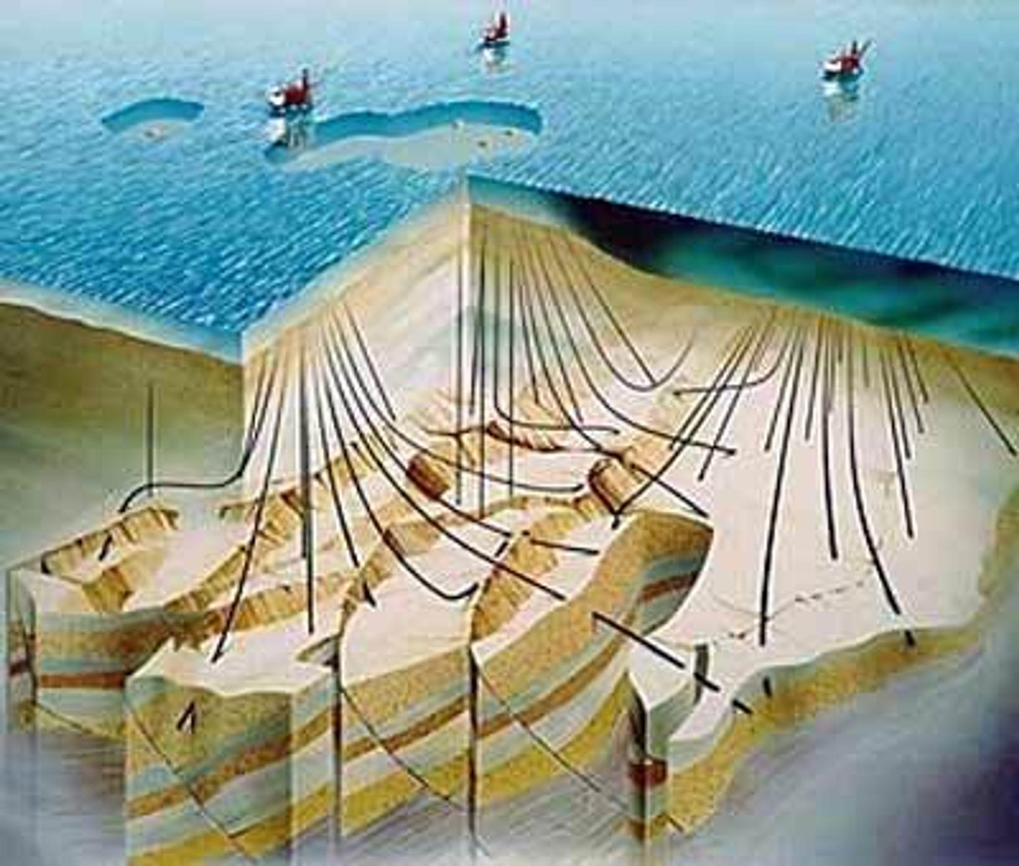 Satellitt-feltene til Gullfaks bores i dag som dette. Dolly-boringen skiller seg ut fra dette mønsteret. Ill: Statoil