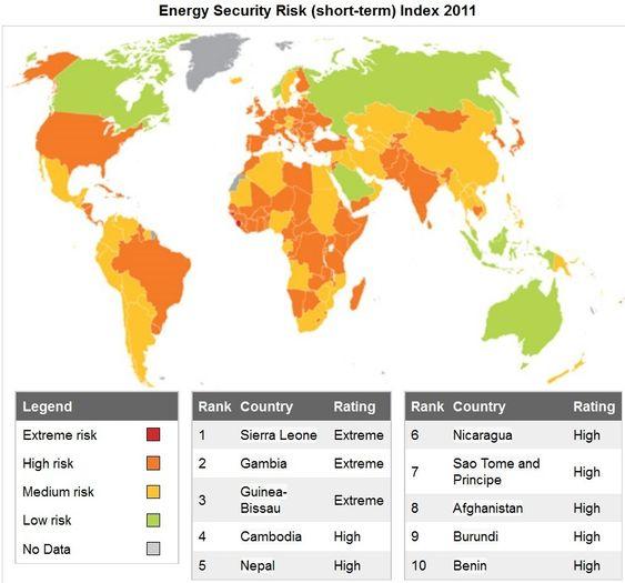 ENERGI - Risiko Maplecroft-rapport juni 2011