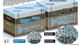 Smart vann skal gi mer olje fra Heidrun