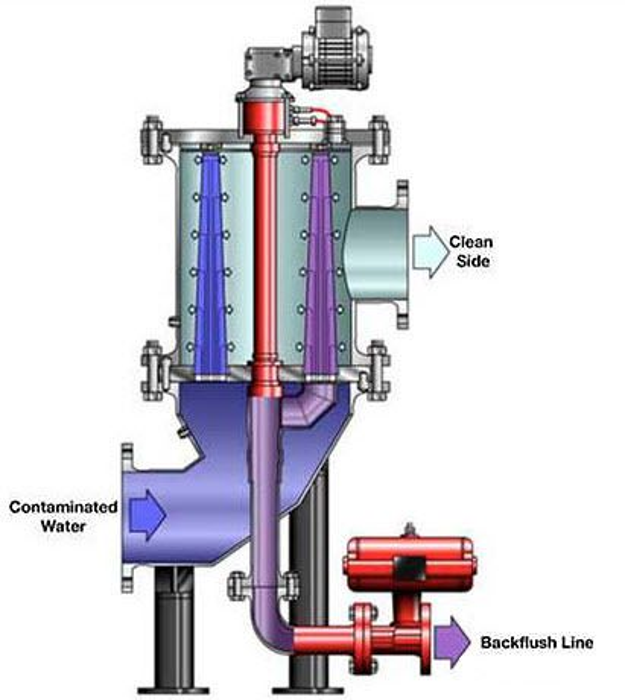 Unitor Ballast Water Treatment System (Unitor BWTS) fra Wilhelmsen Ship Equipment kan leveres med kapasiteter fra 150 til 4.000 kubikkmeter i timen. Vannet renses på vei inn i ballasttankene med en kombinasjon av kavitasjon, sterilisering og fysisk separasjon.