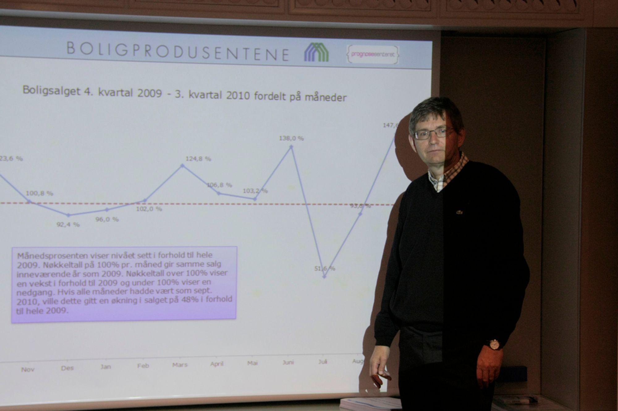 Per Jæger, adm.dir. i Boligprodusentene, presenterer salgstall for 3. kvartal 2010.