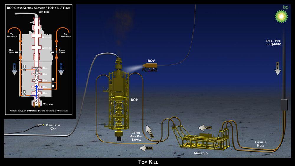 KAN LYKKES: Top-kill operasjonen ser ut til å lykkes, men det vil fortsatt ta tid før det er mulig å bekrefte at oljestrømmen er stanset.