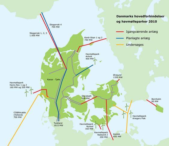 Danmarks kabelforbindelser og vindparker, august 2010.