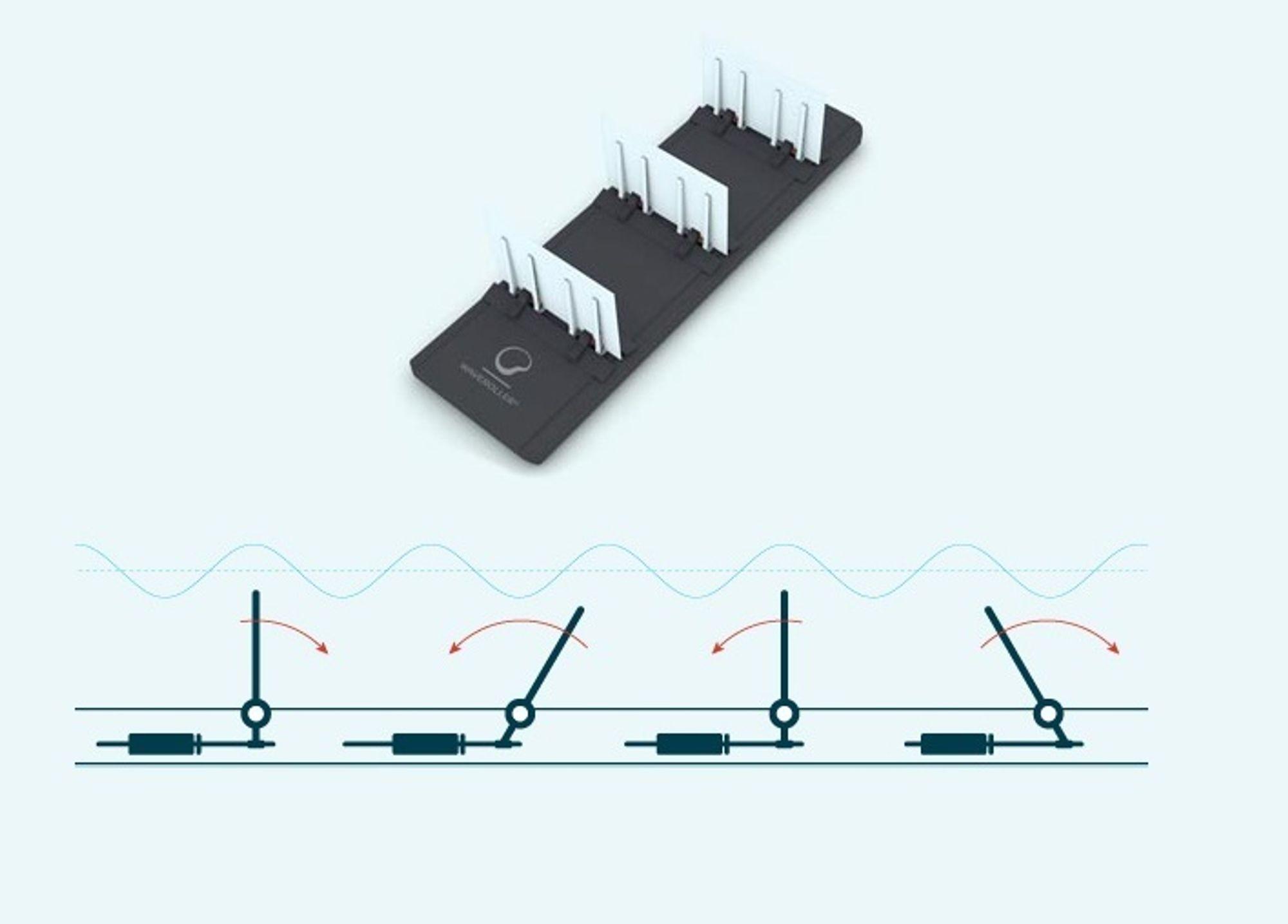 HØSTER FRA HAVET: Slik ser prototypen av Waveroller-teknologien ut. Platene utnytter strømmene langs havbunnen, som får ting til å bevege seg fram og tilbake.