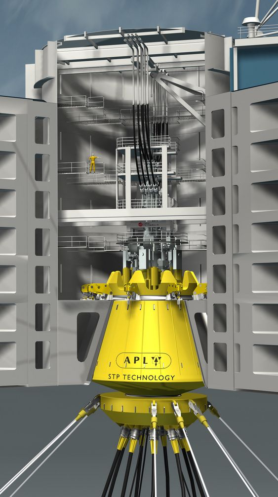 APL: grunnlagt i 1993 i Arendal. Utvikler fortøyingssystemer og olje- og gassoverføring offshore. Hovedprodukter: Submerged Turret Loading (STL) og Submerged Turret Production (STP). Overtatt av BW Offshore 2007.