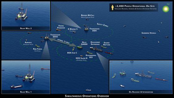 MANGE SKIP: Alle skipene og riggene på feltet  MC 252 har sine spesialoppgaver. Til sammen ca. 4.000 skip disponeres av BP, alt fra små fiskebåter til produksjonsskip.