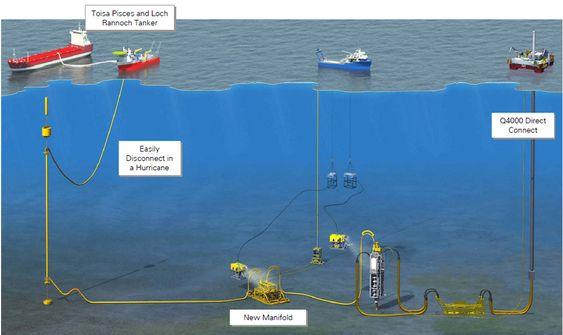 FORELØPIG: I løpet av juli håper BP å ha på plass en ny kappe med større kapasitet. To produksjonsskip vil da motta og behandle oljen fra problembrønnen.