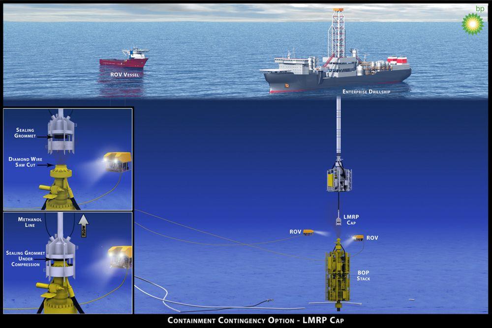 Illustrasjonen viser oppsamlingshetten på 75 tonn som BP har plassert over BOP-en. For øyeblikket er alle ventiler stengt og ingen olje strømmer ut.