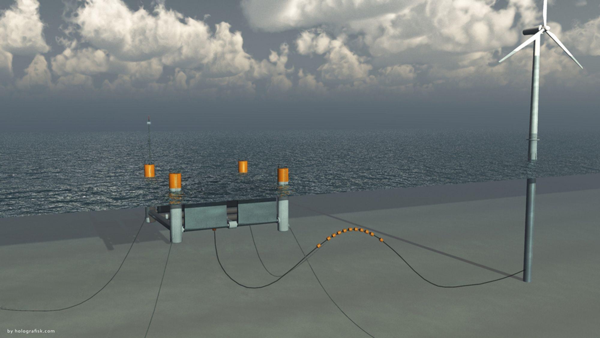 KAN KOMBINERES: Langlee Wave Power flytende konstruksjon kan kombineres med havvind for å kunne utnytte arealet bedre.