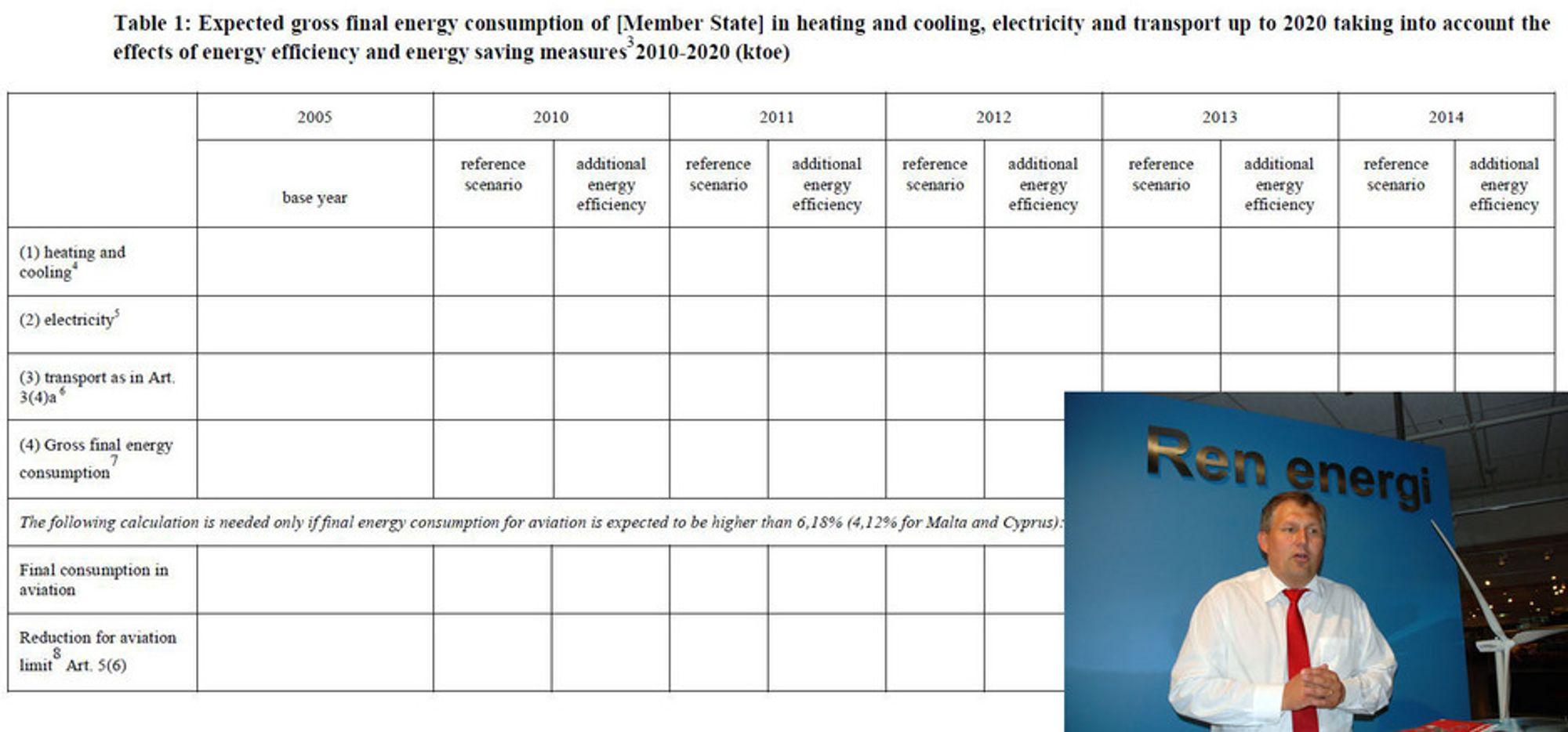 EUs klimamål med Riis-Johansen. Må fylle ut handlingsplan