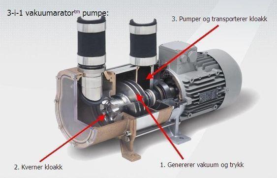 PATENT: Olav Hofseth utviklet i 1987 det han kalte en vakuumarator, som både lager vakuum, kverner kloakk og sender det videre til tank eller renseanlegg.