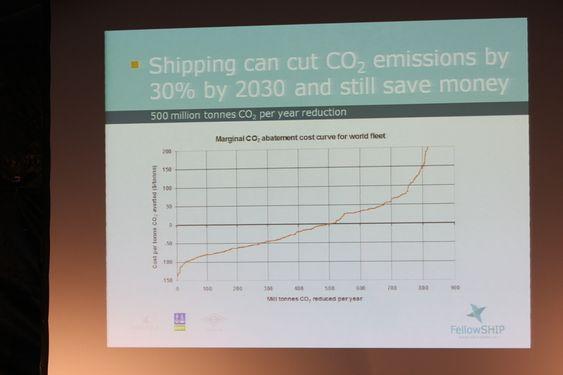 graf fra det norske veritas om kostnadseffektive klimatiltak 161209