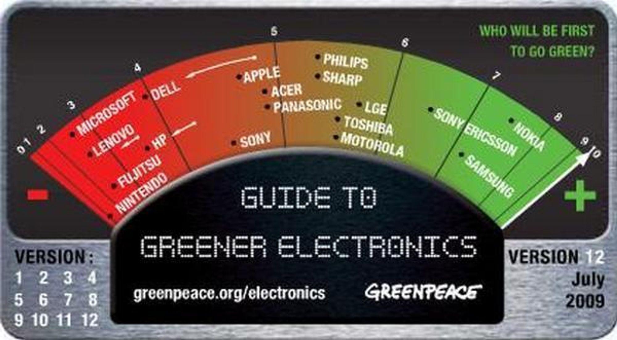 SKALAEN: Slik plasserer de ulike firmaene seg på Greenpeace' liste over de mest og minst miljøvennlige IT-bedriftene.