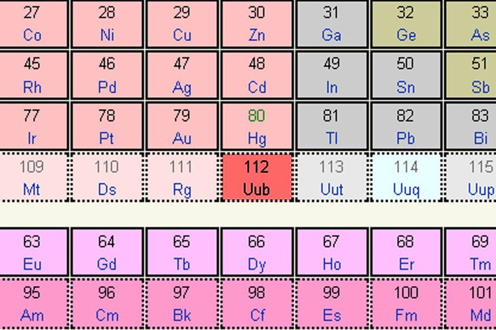 Stoff 112, med det midlertidige navnet ununbium, skal hete copernicium om forskerne bak får det som de vil.