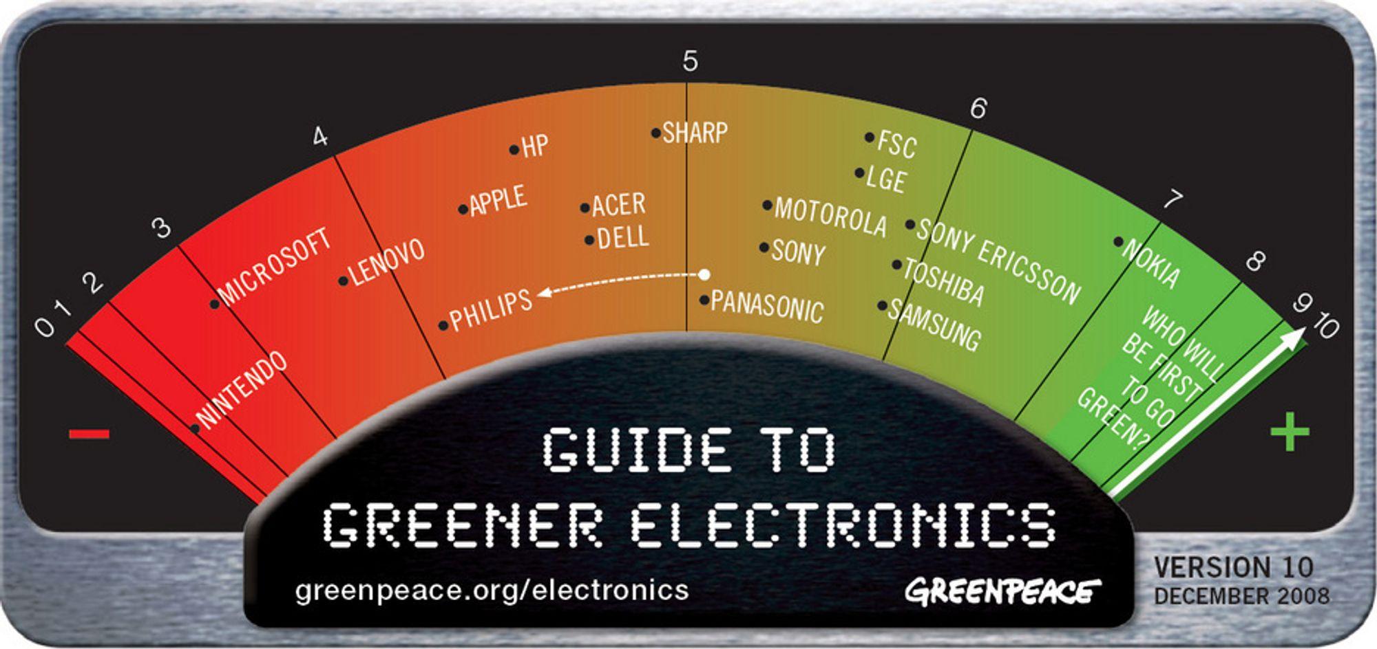 Lite grønn elektronikk
