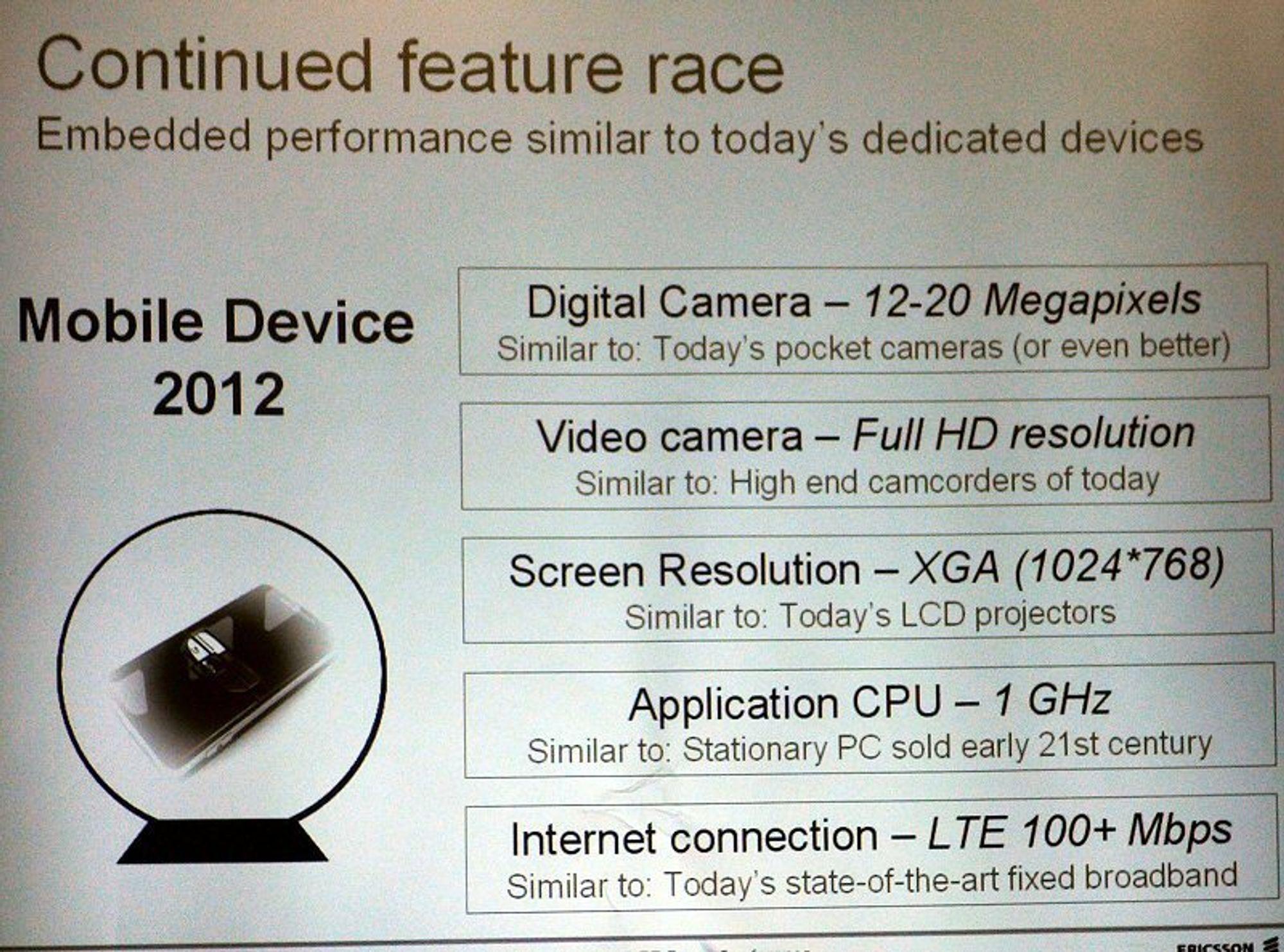 Ericsson har store fremtidsvyer for sine telefoner. Prosessor på 1 GHz er bare en av spådommene for 2012-mobilene.