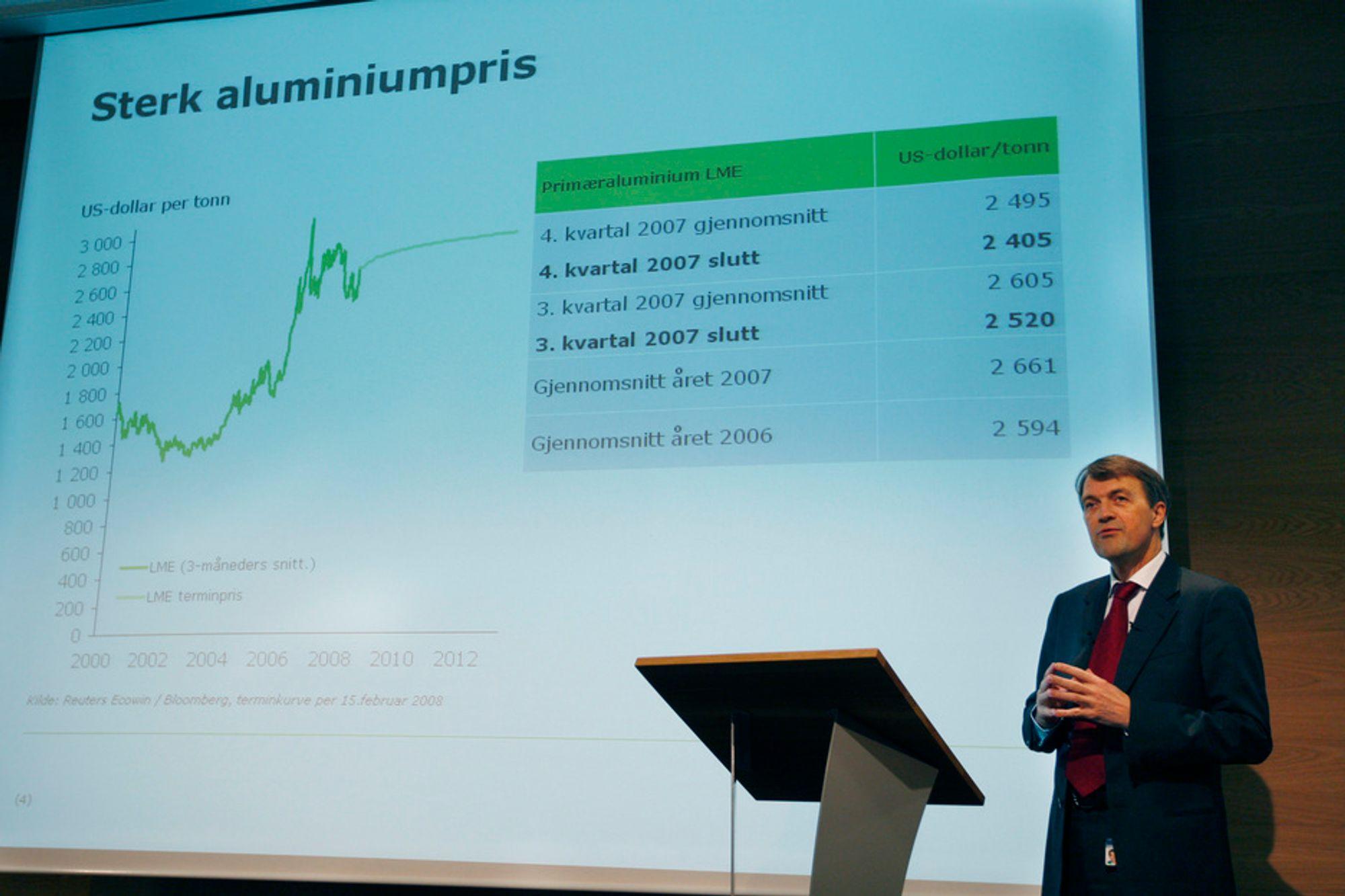 Selv om Eivind Reiten kan glede seg over sterk aluminiumspris fører den svake dollaren til at han drar inn mindre i kroner og øre.