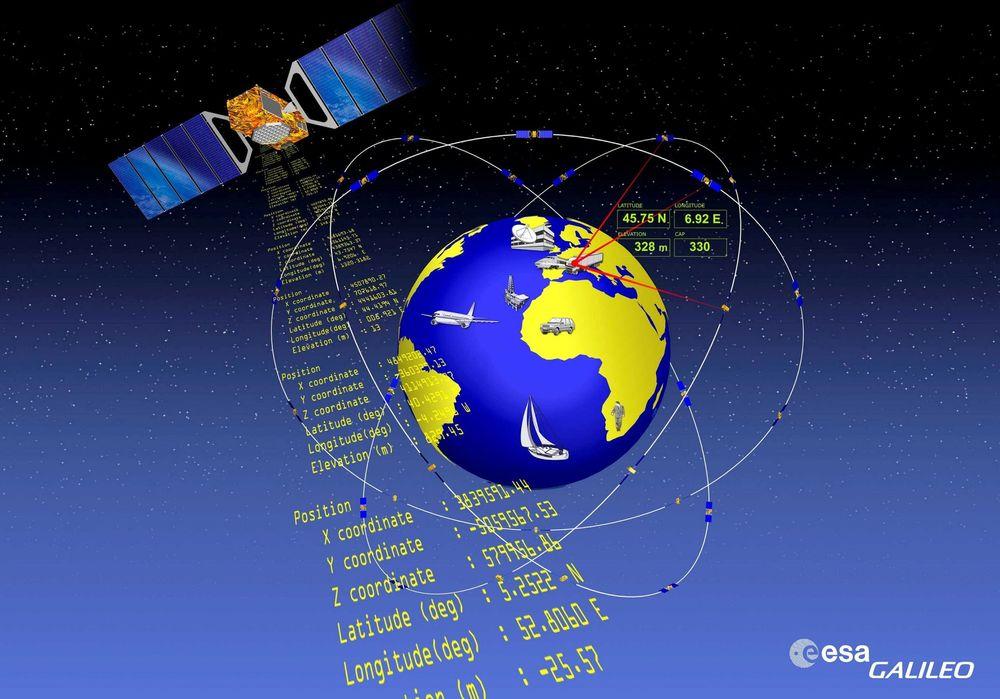 TRANSPORT: Transportnæringen vil bli en av de viktigste brukerne av Galileo-systemet.