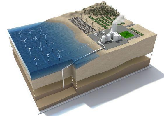 FRAMTIDA PÅ ETT BRETT: Vindkraft til havs, CO2-fangst fra biokraftverk, samt solkraft og algedyrking.
