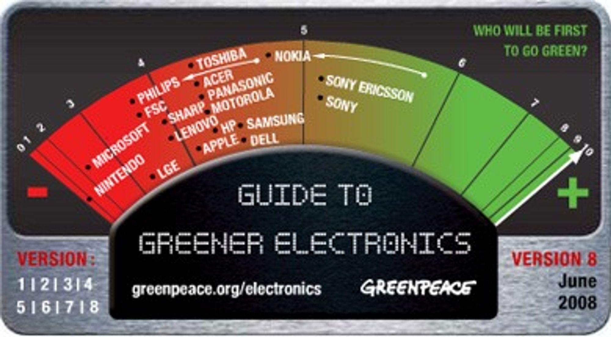 Den åttende utgaven av Greenpeaces miljøguide for elektronikkbransjen forteller at Nintendo er aller verst.