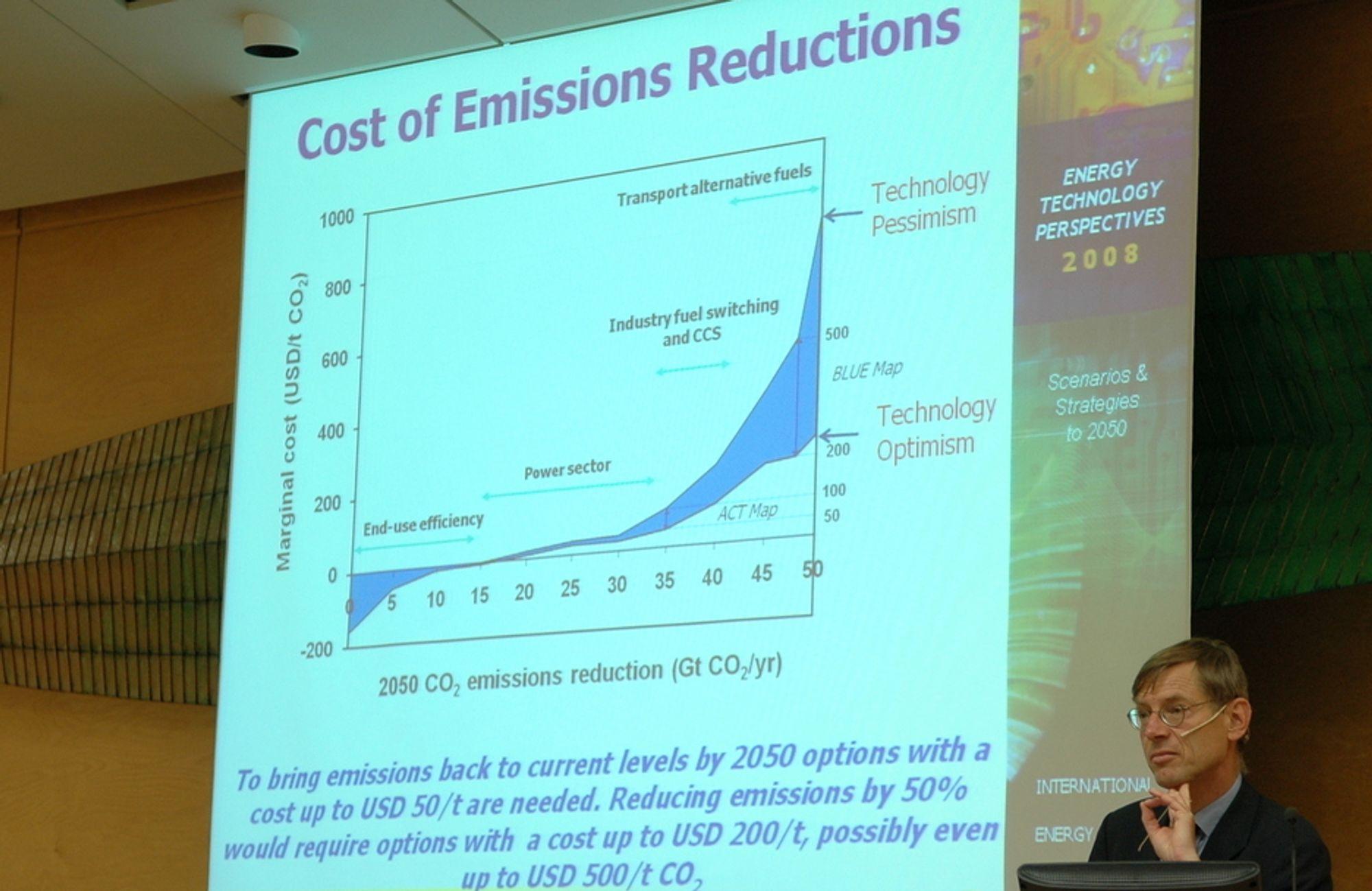 CO2-utslippene kan reduseres med 50 prosent