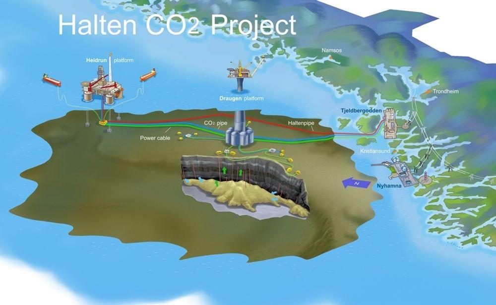 SKRINLEGGES: Halten CO2 på Tjeldbergodden var en mulig kandidat til å bli et EU-sponset pilotprosjekt for CO2-håndtering. Nå avsluttes isteden prosjektet.