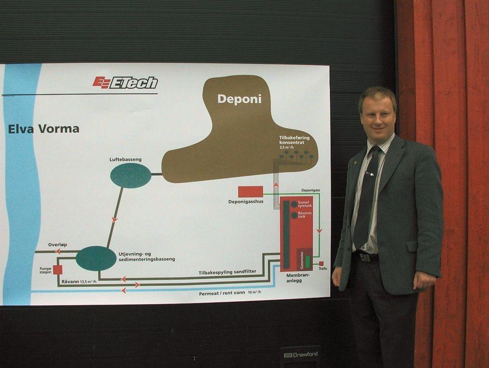 AVANSERT OG ENKELT: Bengt de Vylder Larsen i ETech viser sigevannets vandring før det går ut i Vorma. FOTO:LEIF HAALAND
