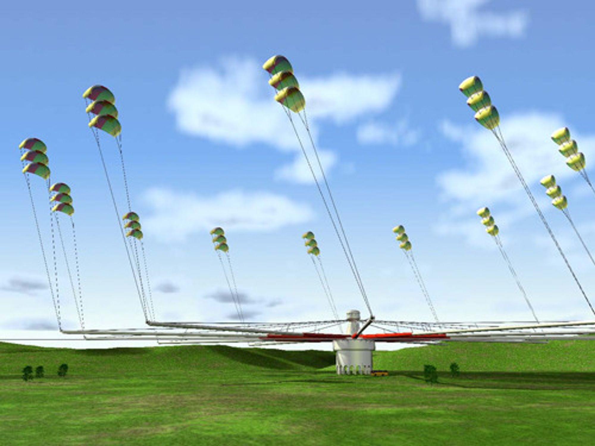Vindkraft drager