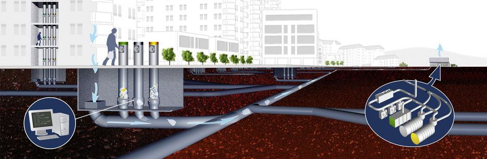 AVANSERT AVFALLSSYSTEM: Søppel som kastes inn i de enkelte avfallspunkter vil ved hjelp av vakuumteknikk bli transportert til to avfallssentraler og derfra videretransportert til materialgjenvinning og energigjenvinning.