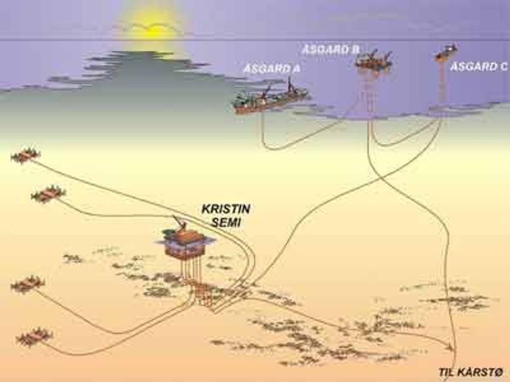 FLERE FUNN:  Kristinutbyggingen omfatter feltene Kristin, Lavrans, Morvin, Erlend og Ragnfrid. Produksjonskapasiteten er satt til 18,5 millioner Sm3 gass og 126.000 fat kondensat daglig.  Ill: Statoil