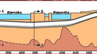 Senketunnel - norsk tunnelhistorie