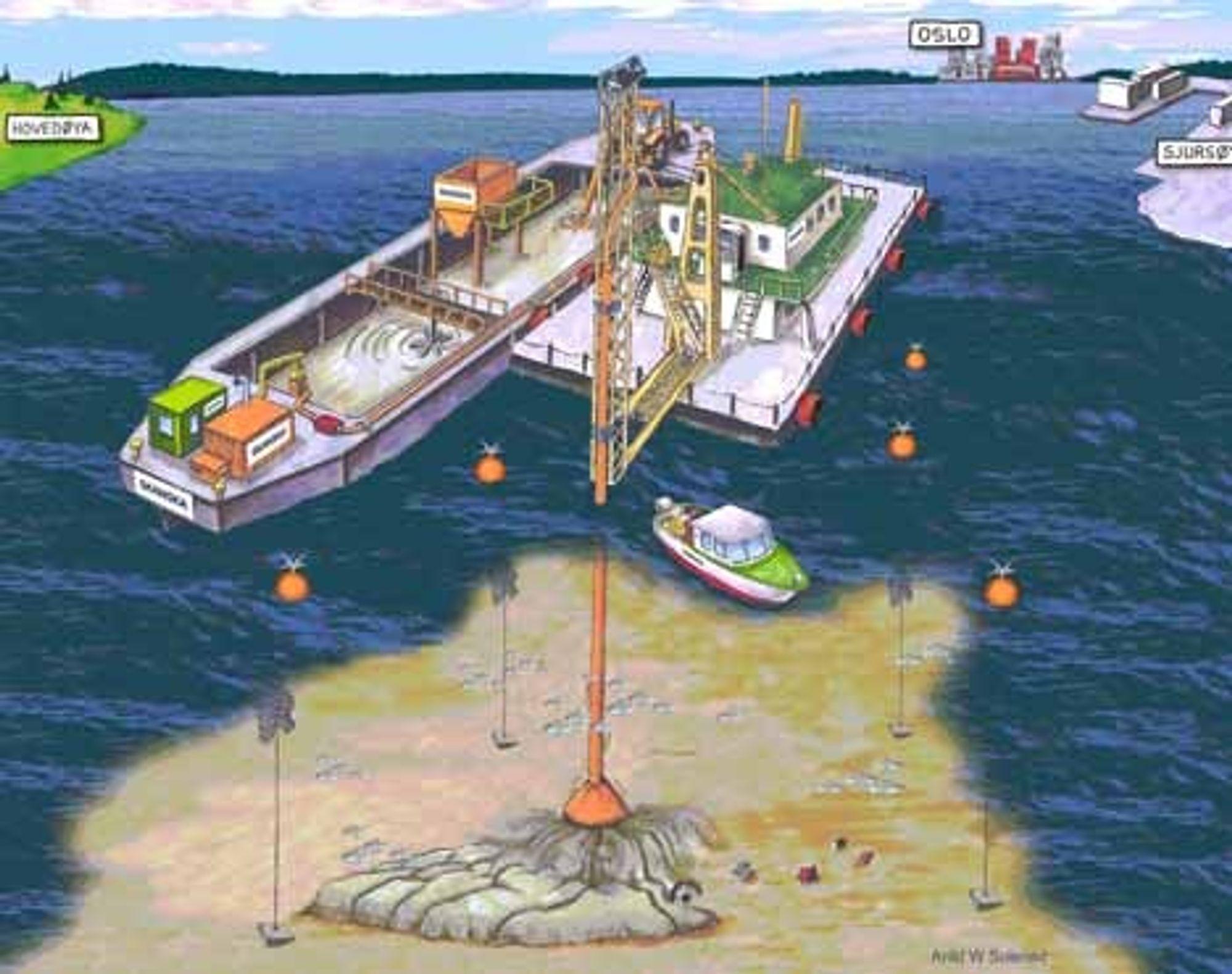 ISOLERER: Tegningen viser hvordan rene leirmasser skal legges ut i Oslo havn og isolere den forurensede sjøbunnen. Rene leirmasser kommer fra utgravingen av grøfta for den nye Bjørvikatunnelen. TEGNING: SKANSKA