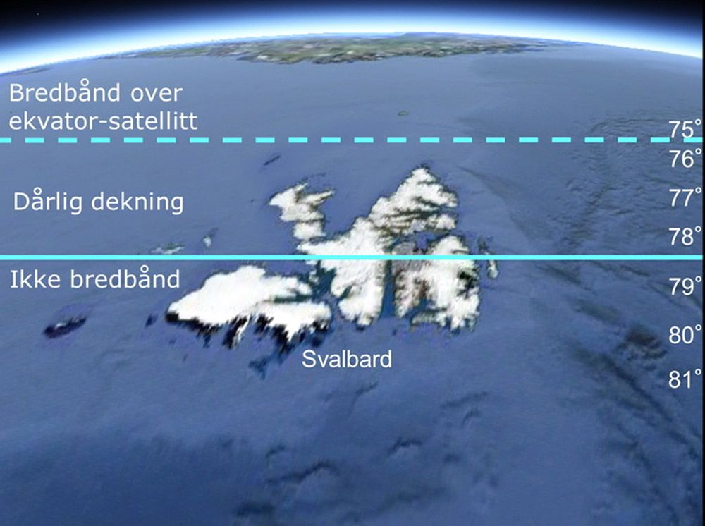 Ikke på nett: Det er dårlig satellittdekning i polare strøk.