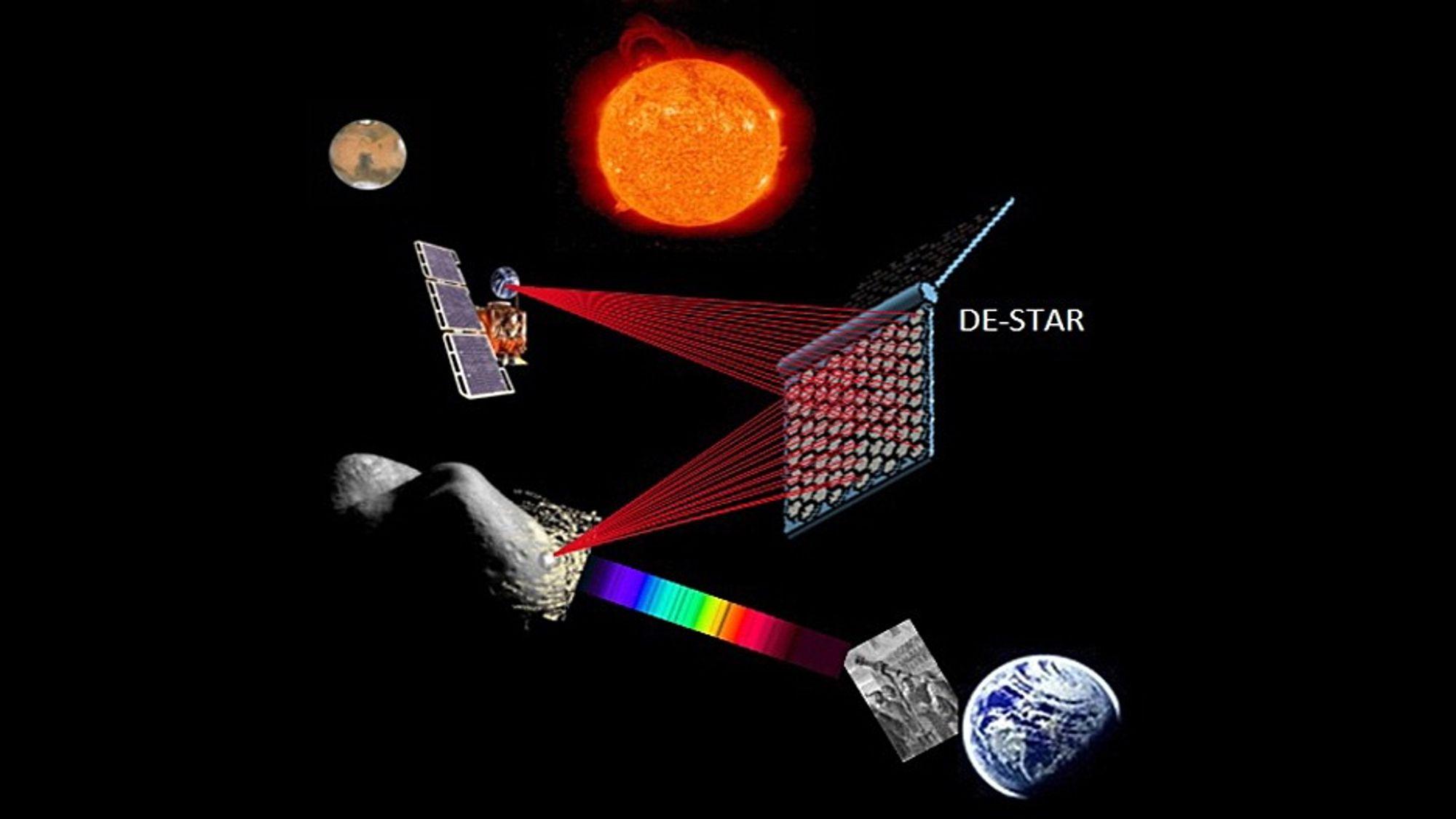 TRUSSELEN FRA VERDENSROMMET: De star skal kunne oppdage og ødelegge asteroider som truer jorden, samtidig som den kan forsyne andre romfartøy med energi.  Konseptskisse: Philip M. Lubin.