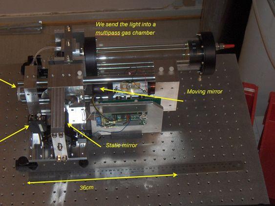 Her er instrumentet Sintef har utviklet som skal måle lystgass på åkeren.