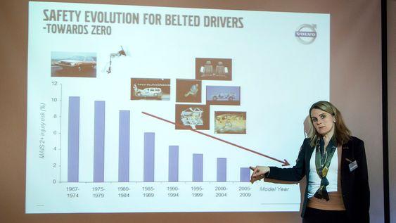 Skaderisikoen ved bilkjøring har gått drastisk ned med nyere bilmodeller, ifølge Volvos tekniske sjef Lotta Jacobsson. Hun mener skaderisikoen skal ned mot 0 i 2020.