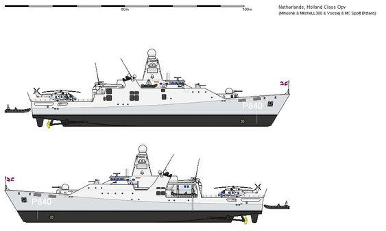 Tegning som viser Holland-klasse patruljefartøy uten skrogvinge.