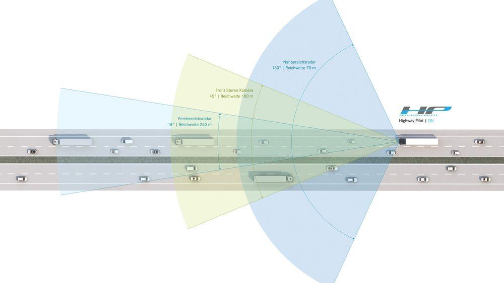 Highway Pilot består av radarer og stereokamera som følger med i kjøreretningen.