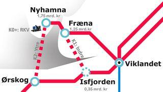 Statnett vil ha trinnvis utbygging til Nyhamna