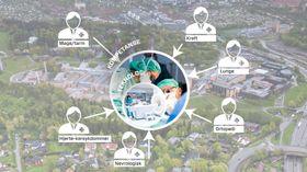 Mer teknologi for pengene: Fremtidens sykehus bør konsentrere de teknologiske investeringene i en felles kjerne, for å få mest mulig ut av ressursene. Tanken er at alle de ulike enhetene kan benytte seg av de høyteknologiske operasjonsstuene i sentrum av sykehuset når de trenger dette.