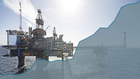 7000 oljejobber har blitt borte siden februar