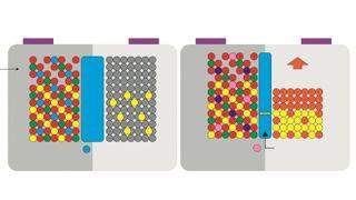 Litiumione-batteriet ga nobelpris: Slik kan man doble kapasiteten i dagens batterier
