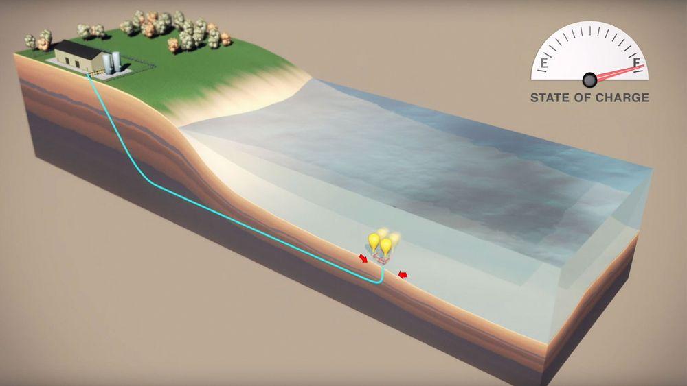 Kanadiske Hydrostor bruker ballonger fylt av luft under vann som batteri for å lagre energi.