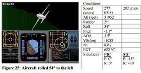 Flyets tilstand like etter at de automatiske styringssystemene var koblet ut.