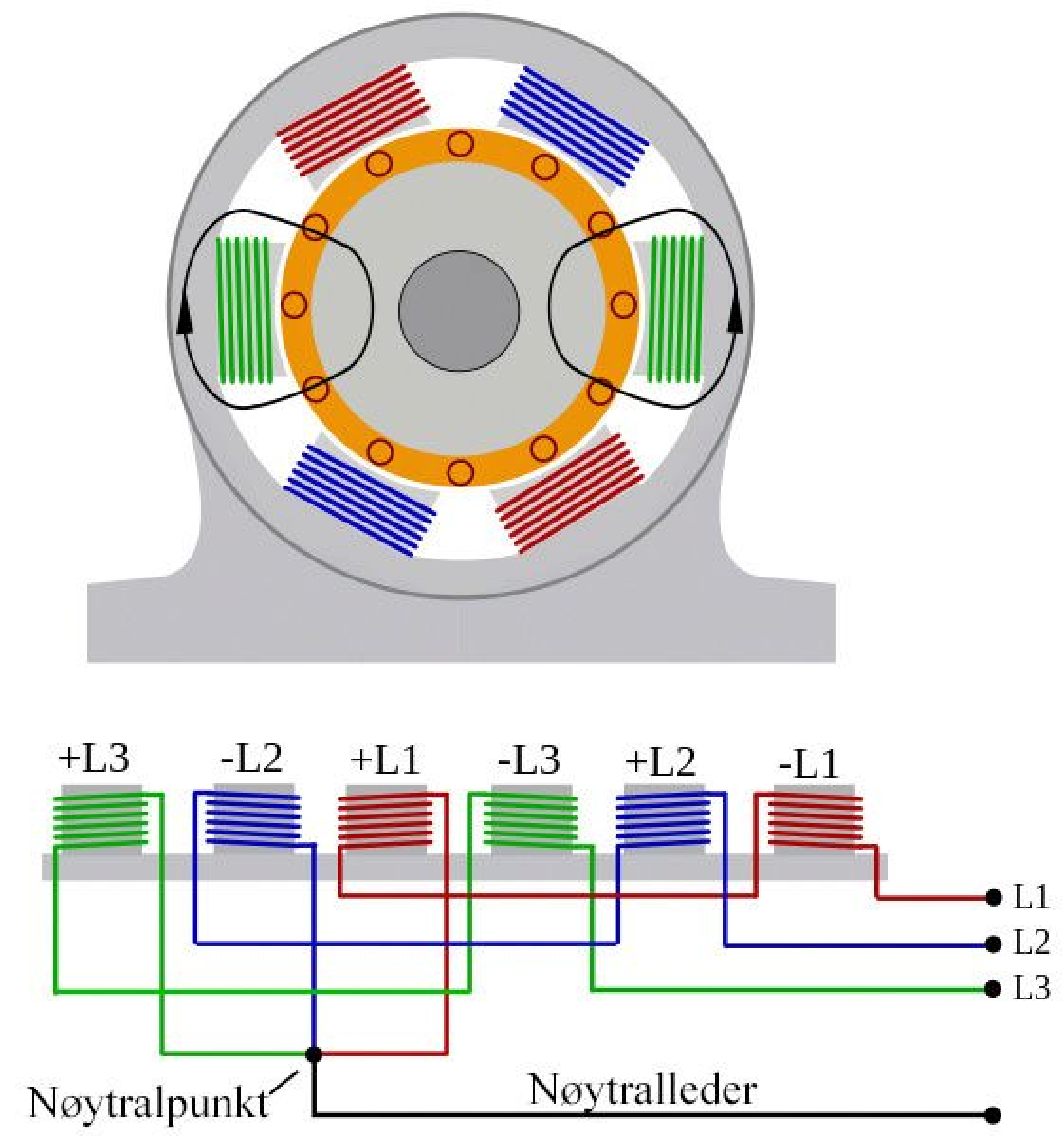 Polpar motor formel