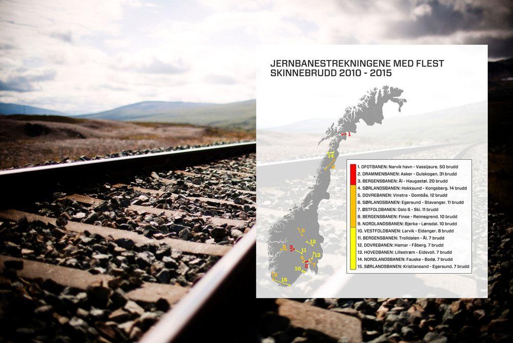 Det er store forskjeller på antall skinnebrudd langs de ulike jernbanestrekningene her i landet.